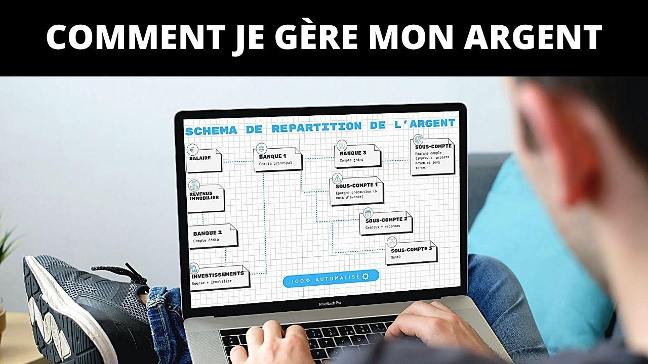 COMMENT JE GÈRE MON ARGENT
